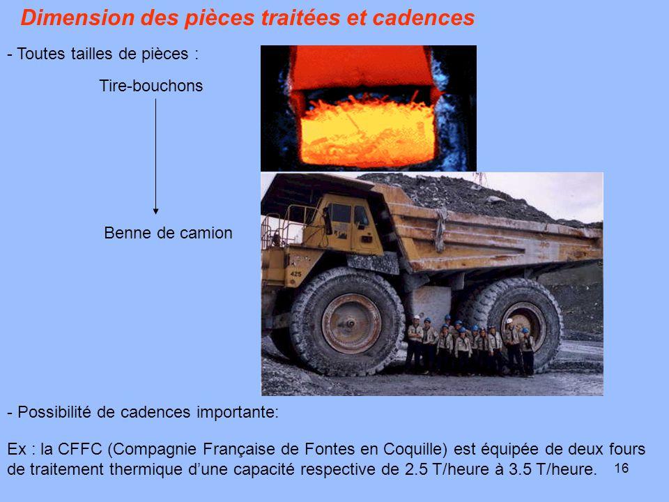 16 Dimension des pièces traitées et cadences - Toutes tailles de pièces : Tire-bouchons Benne de camion - Possibilité de cadences importante: Ex : la
