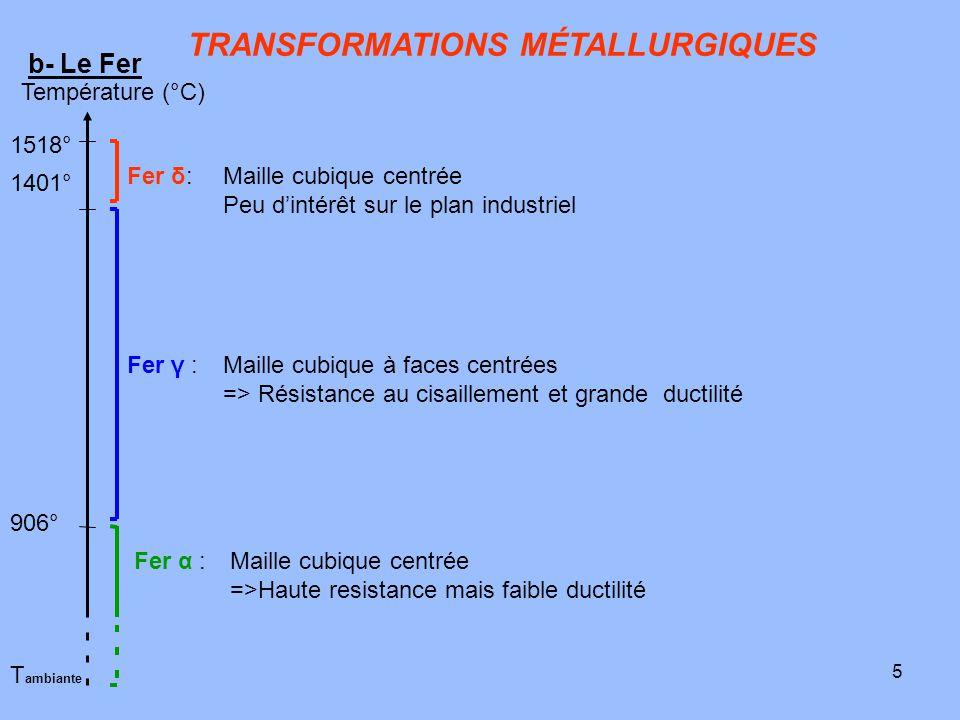 5 TRANSFORMATIONS MÉTALLURGIQUES Fer α :Maille cubique centrée =>Haute resistance mais faible ductilité Température (°C) 906° 1401° 1518° Fer δ:Maille