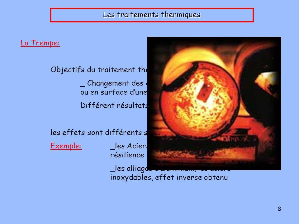 9 Les traitements thermiques Déroulement du traitement: _ Chauffage _ Maintien en température _ Refroidissement Paramètres importants: _ Température de trempe _ Le temps de trempe _ Le taux de refroidissement _ La composition de l'acier (teneur en carbone, en élément d'alliage)