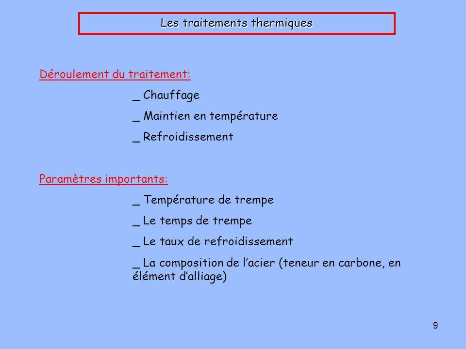 9 Les traitements thermiques Déroulement du traitement: _ Chauffage _ Maintien en température _ Refroidissement Paramètres importants: _ Température d