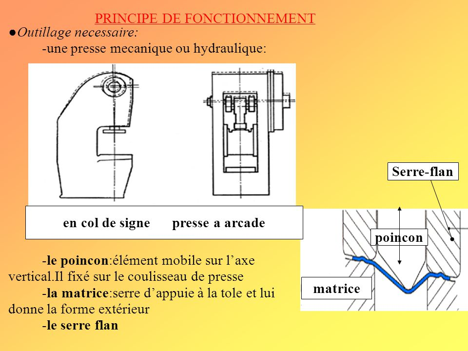 PRINCIPE DE FONCTIONNEMENT ●Outillage necessaire: -une presse mecanique ou hydraulique: -le poincon:élément mobile sur l'axe vertical.Il fixé sur le coulisseau de presse -la matrice:serre d'appuie à la tole et lui donne la forme extérieur -le serre flan en col de signe presse a arcade poincon matrice Serre-flan