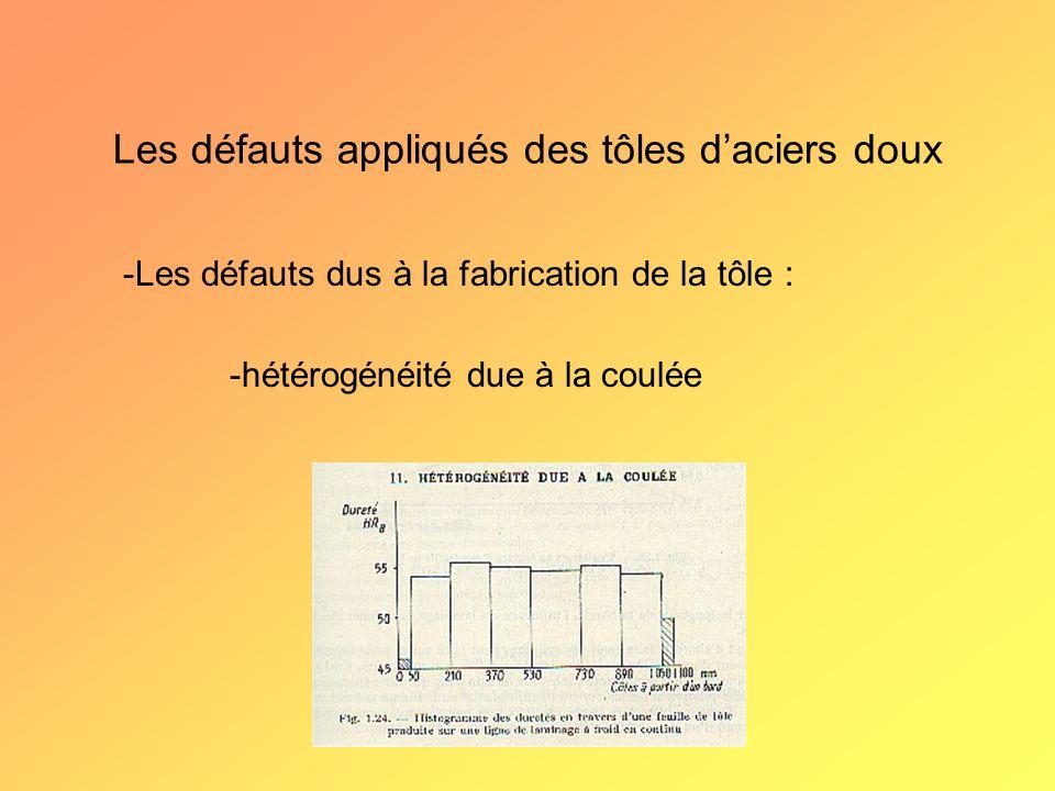 Les défauts appliqués des tôles d'aciers doux -Les défauts dus à la fabrication de la tôle : -hétérogénéité due à la coulée