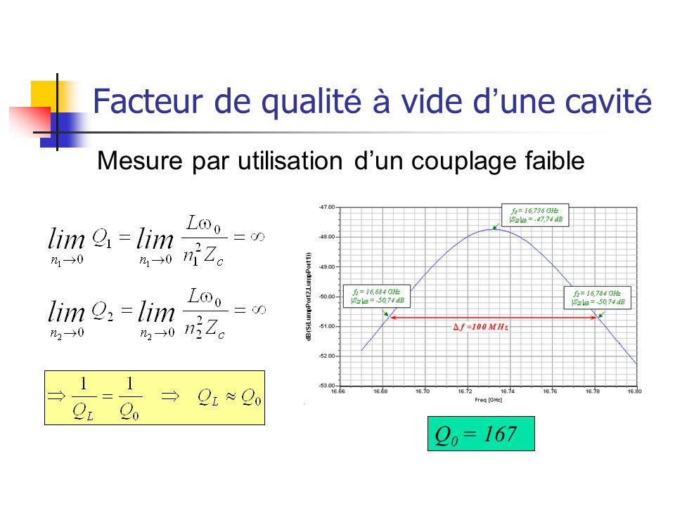 Mesure par utilisation d'un couplage faible Facteur de qualit é à vide d ' une cavit é Q 0 = 167