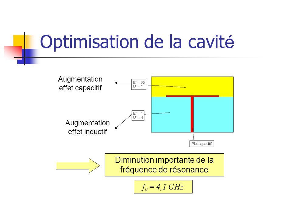Optimisation de la cavit é Augmentation effet capacitif Augmentation effet inductif Diminution importante de la fréquence de résonance f 0 = 4,1 GHz