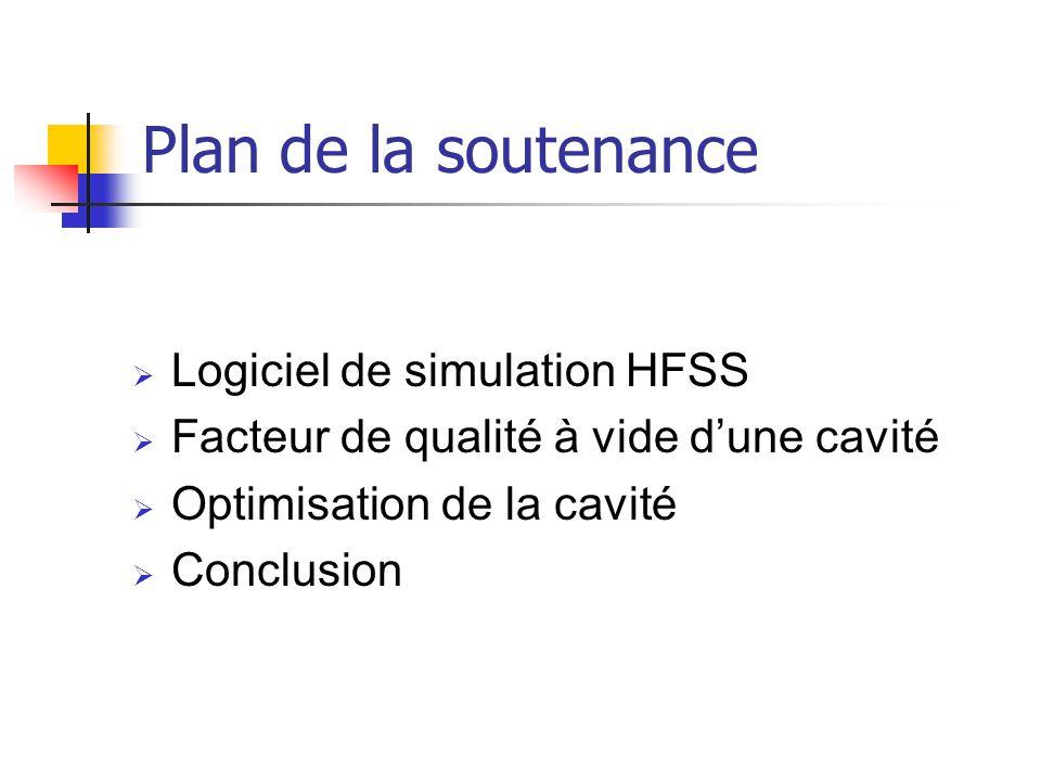 Plan de la soutenance  Logiciel de simulation HFSS  Facteur de qualité à vide d'une cavité  Optimisation de la cavité  Conclusion