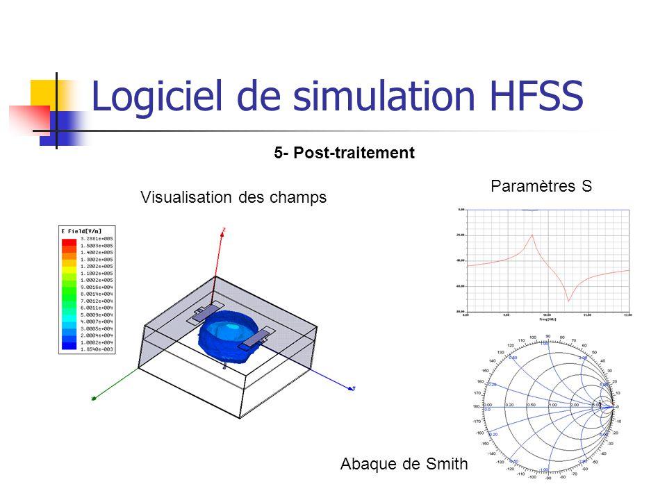 Logiciel de simulation HFSS 5- Post-traitement Visualisation des champs Abaque de Smith Paramètres S