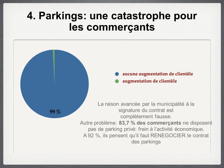 4. Parkings: une catastrophe pour les commerçants La raison avancée par la municipalité à la signature du contrat est complètement fausse. Autre probl