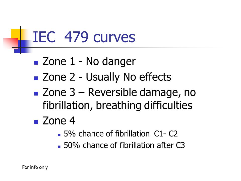 IEC 479 curves Zone 1 - No danger Zone 2 - Usually No effects Zone 3 – Reversible damage, no fibrillation, breathing difficulties Zone 4 5% chance of