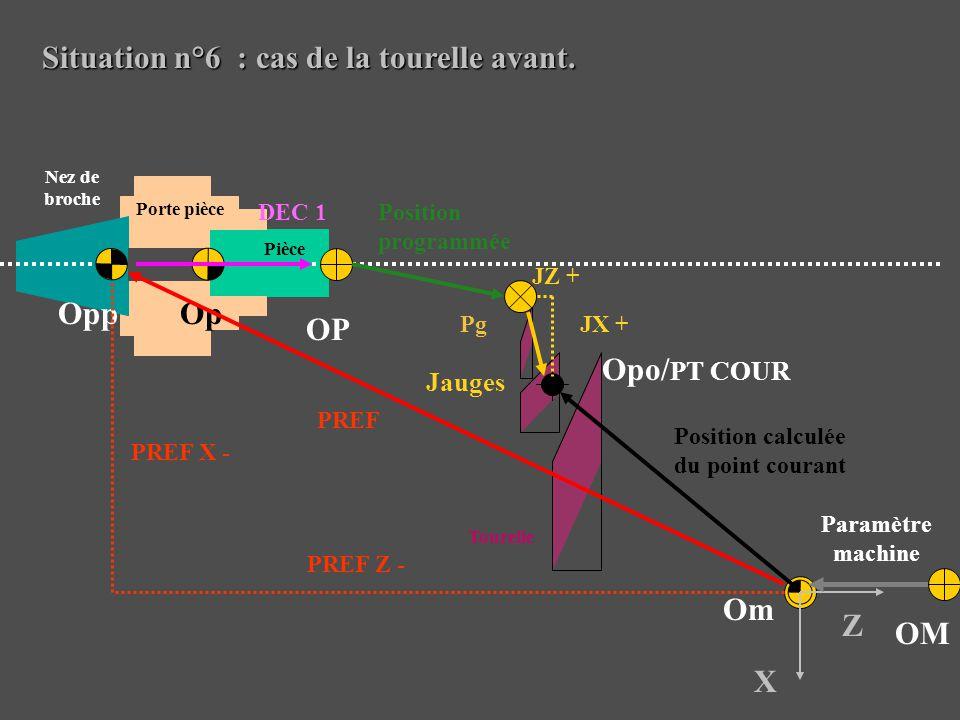 Situation n°6 : cas de la tourelle avant. Om X Z Jauges OP Pièce Op Pg Opp Porte pièce Nez de broche Tourelle DEC 1Position programmée PREF Position c