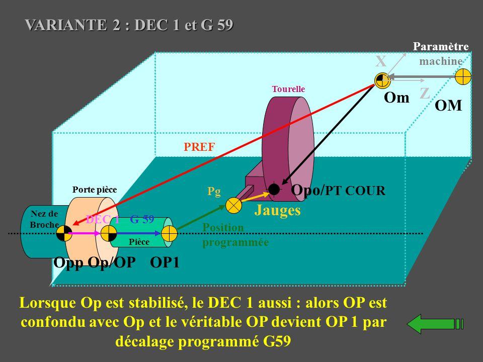 VARIANTE 2 : DEC 1 et G 59 VARIANTE 2 : DEC 1 et G 59 Lorsque Op est stabilisé, le DEC 1 aussi : alors OP est confondu avec Op et le véritable OP devi