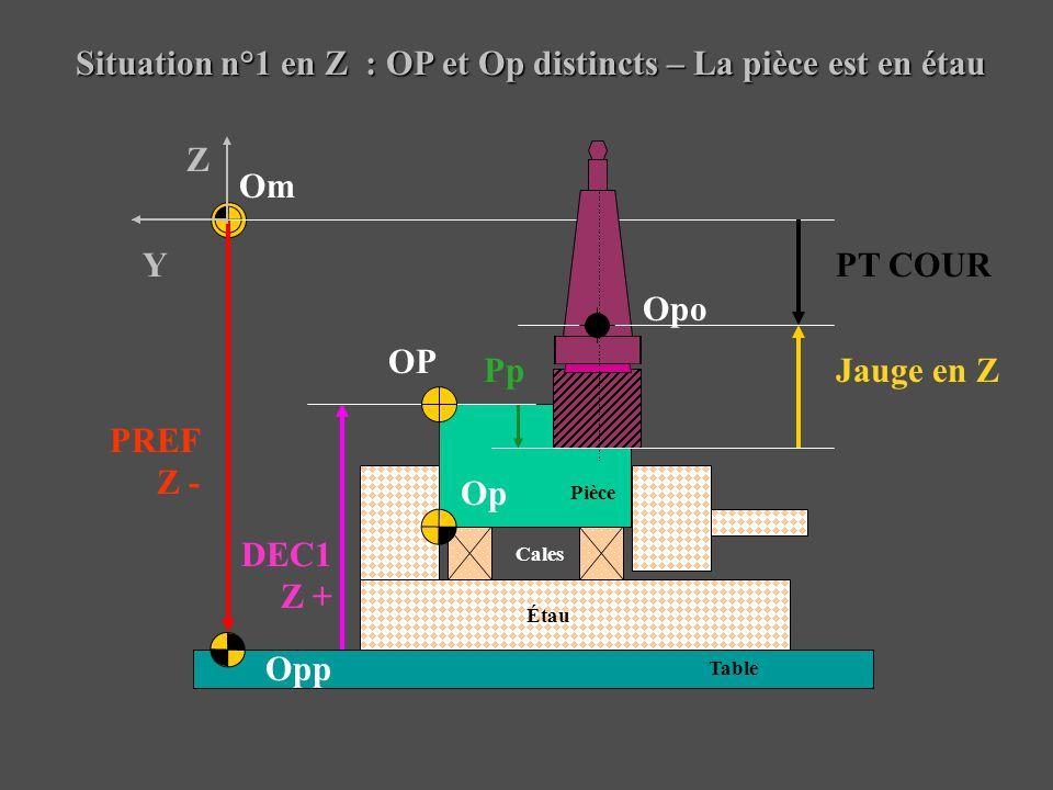 Situation n°1 en Z : OP et Op distincts – La pièce est en étau Pièce Étau Table Cales Om Opp Opo PREF Z - PT COUR Jauge en Z DEC1 Z + OP Y Z Pp Op