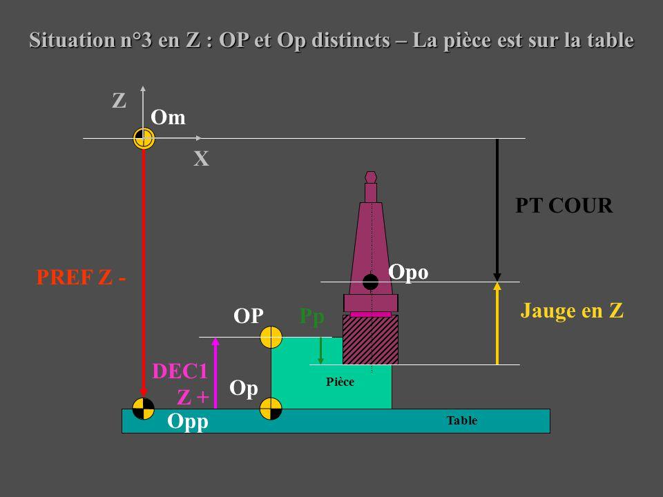 Situation n°3 en Z : OP et Op distincts – La pièce est sur la table Pièce Table Om Opp OP Op PREF Z - Jauge en Z DEC1 Z + X Z Opo Pp PT COUR