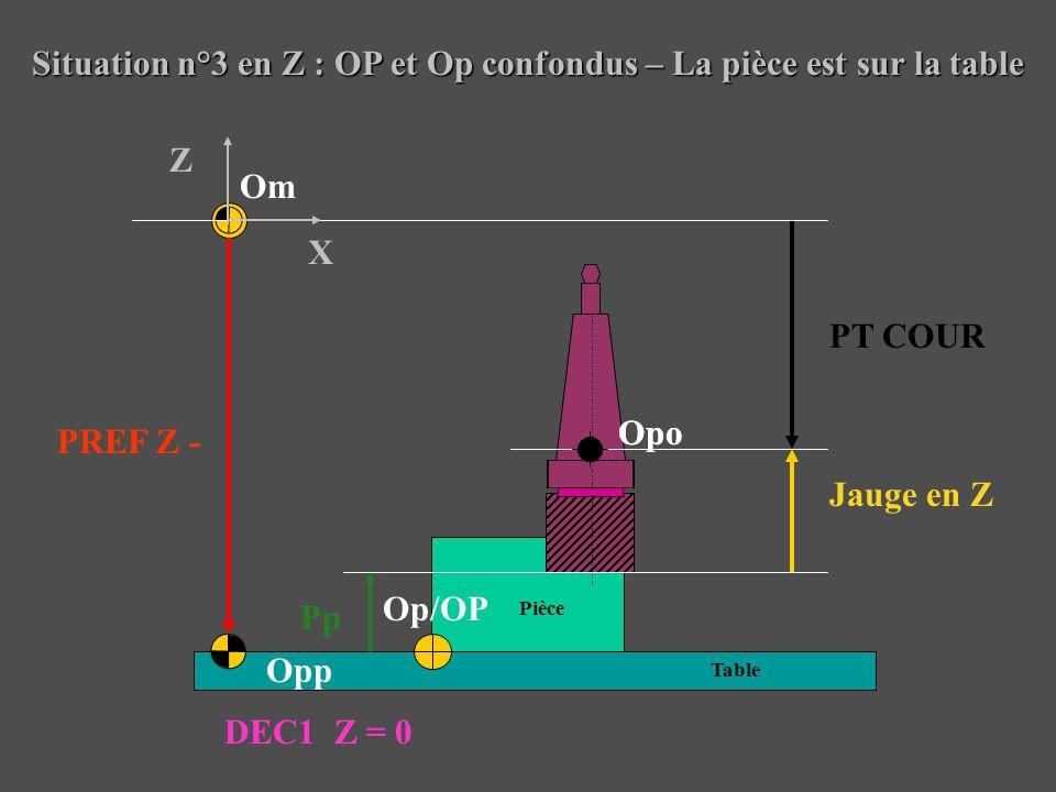 Situation n°3 en Z : OP et Op confondus – La pièce est sur la table Pièce Table Om Opp Op/OP PREF Z - Jauge en Z DEC1 Z = 0 X Z Opo Pp PT COUR