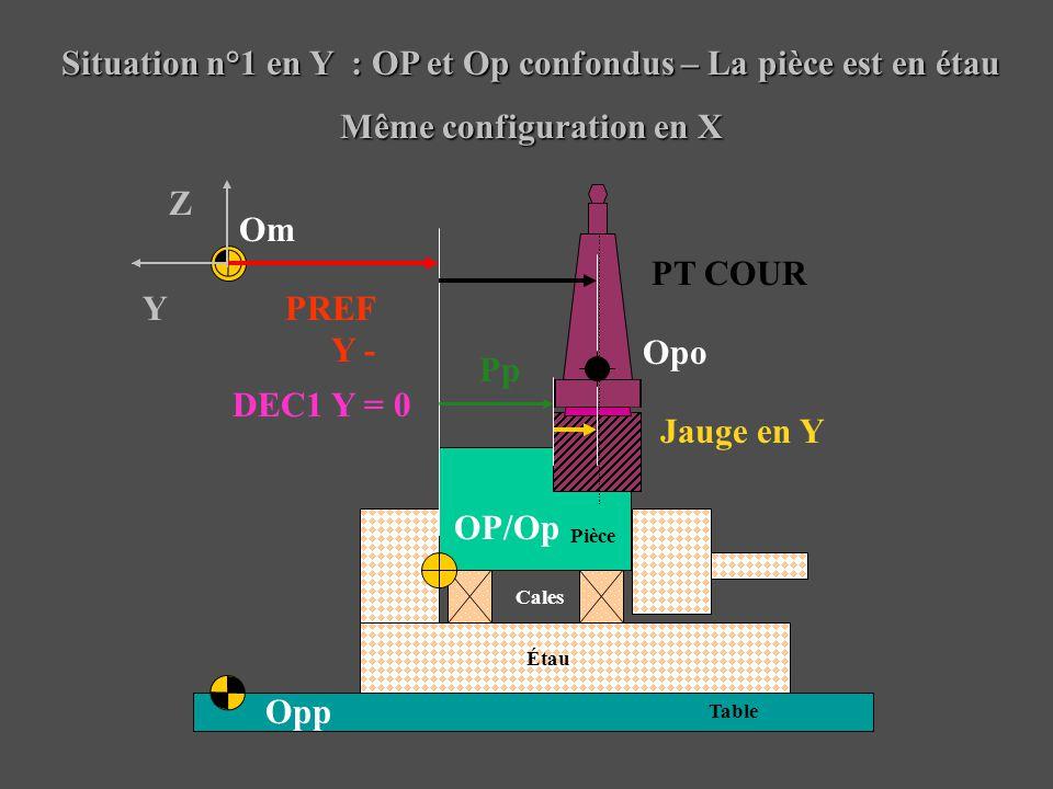 Situation n°1 en Y : OP et Op confondus – La pièce est en étau Même configuration en X Pièce Étau Table Cales Om Opp Opo Jauge en Y DEC1 Y = 0 OP/Op Y