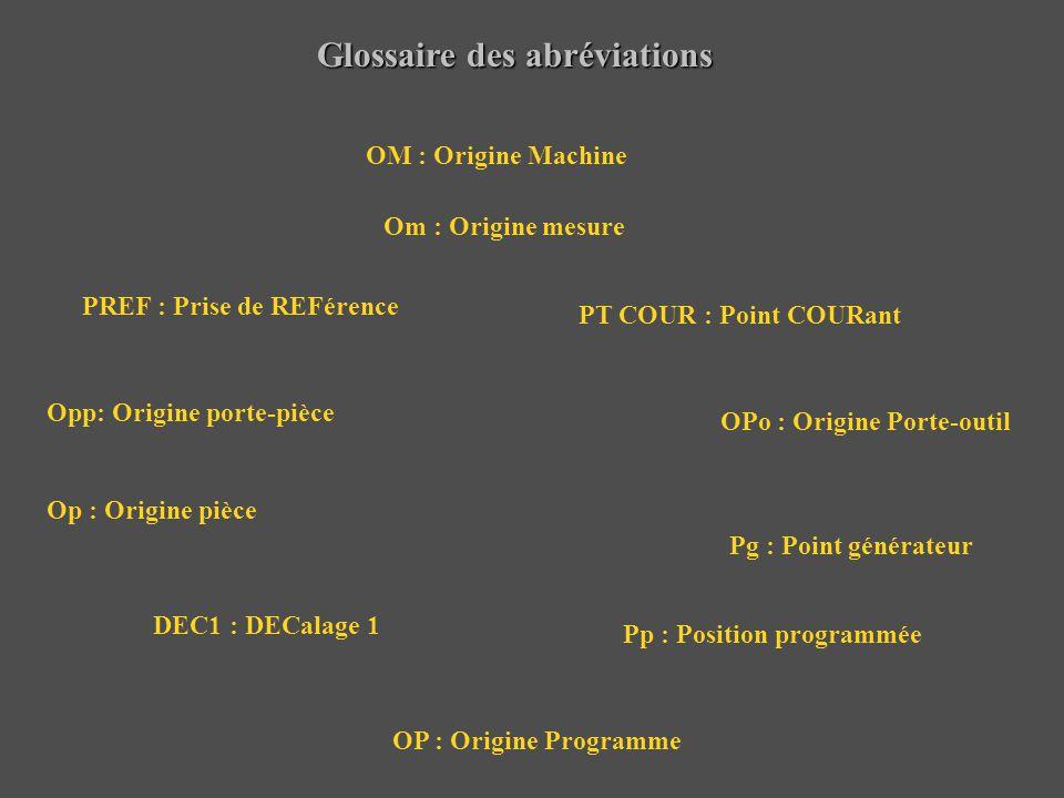 Glossaire des abréviations OP : Origine Programme Op : Origine pièce Opp: Origine porte-pièce Pg : Point générateur OM : Origine Machine Om : Origine