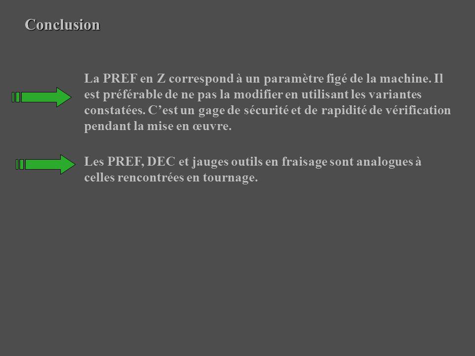 Conclusion Conclusion La PREF en Z correspond à un paramètre figé de la machine. Il est préférable de ne pas la modifier en utilisant les variantes co