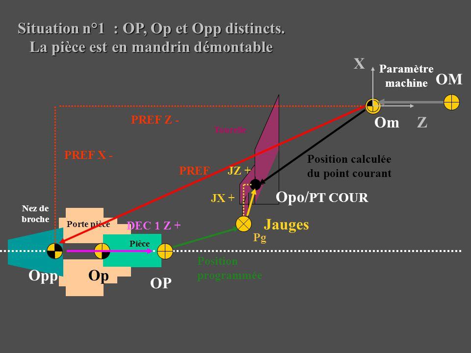 Situation n°1 : OP, Op et Opp distincts. La pièce est en mandrin démontable Om X Z Jauges OP Pièce Op Pg Opp Porte pièce Nez de broche Tourelle Opo/ P