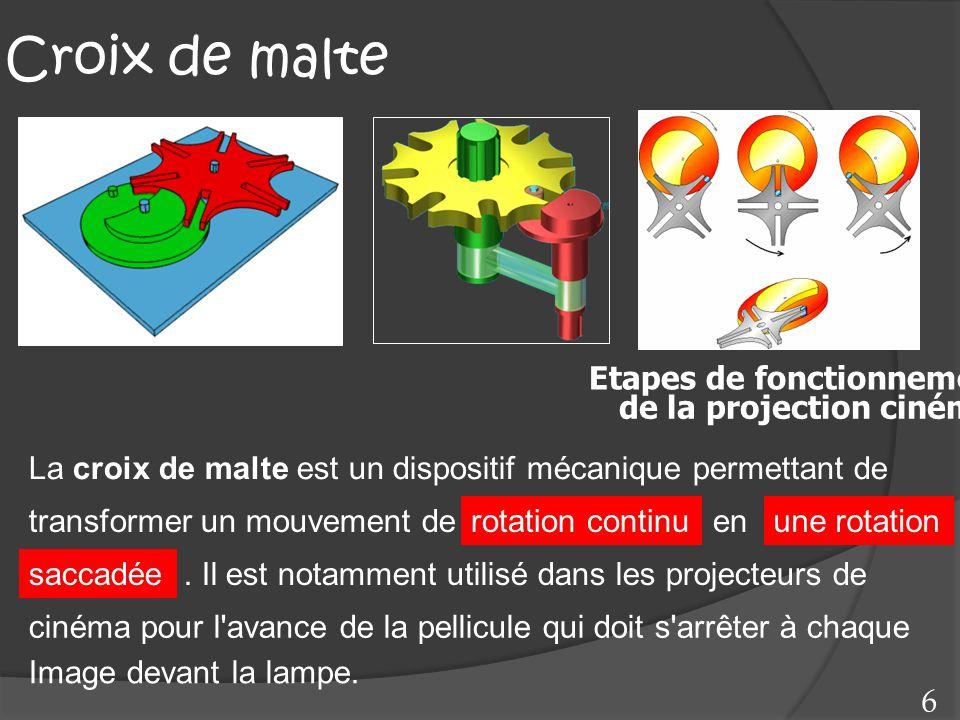 Croix de malte Etapes de fonctionnement quatre temps de la projection cinématographique La croix de malte est un dispositif mécanique permettant de tr