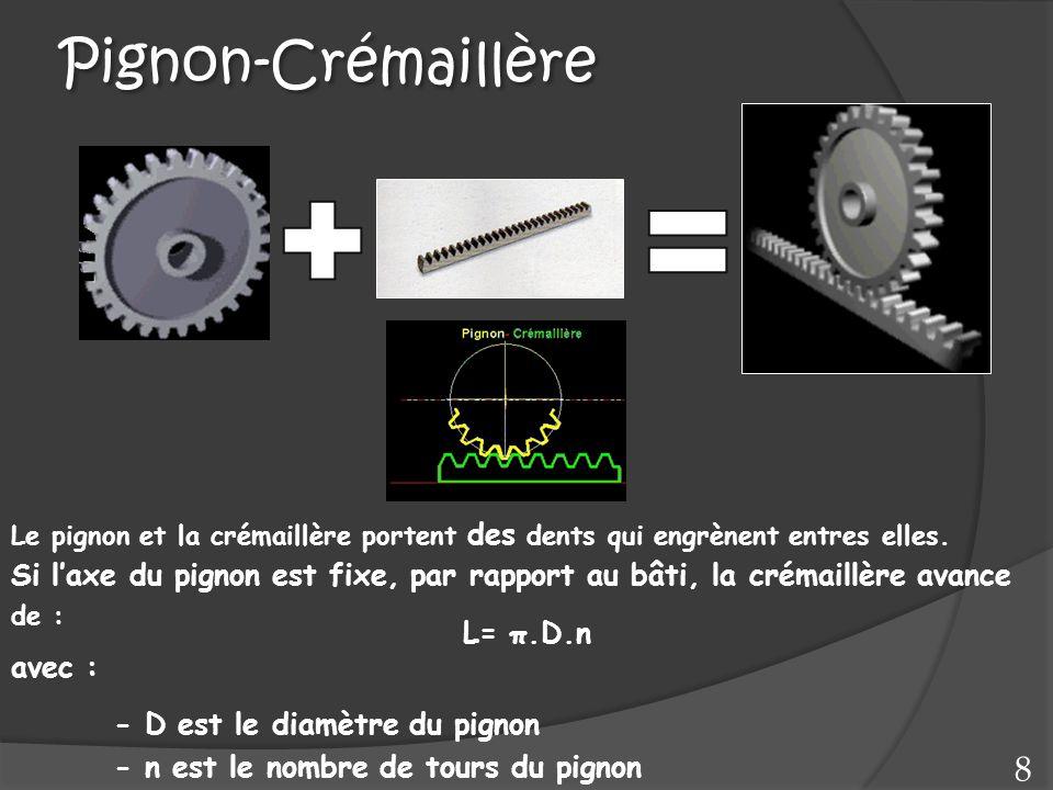 Pignon-Crémaillère 8 Si l'axe du pignon est fixe, par rapport au bâti, la crémaillère avance L= π.D.n avec : Le pignon et la crémaillère portent des d