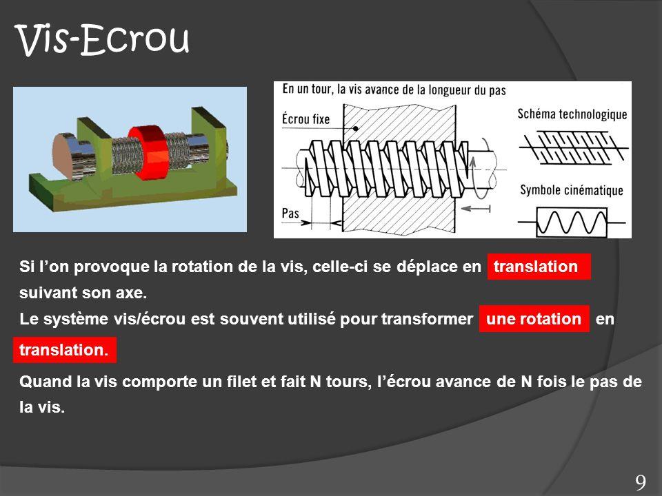 Vis-Ecrou 9 Si l'on provoque la rotation de la vis, celle-ci se déplace en Le système vis/écrou est souvent utilisé pour transformer translation. suiv