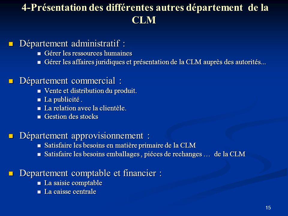 15 4-Présentation des différentes autres département de la CLM 4-Présentation des différentes autres département de la CLM Département administratif :