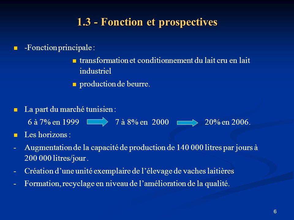 6 1.3 - Fonction et prospectives -Fonction principale : transformation et conditionnement du lait cru en lait industriel production de beurre. La part