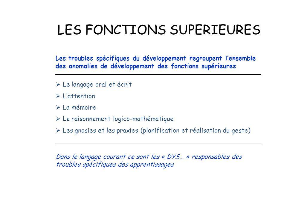 Les troubles spécifiques du développement regroupent l'ensemble des anomalies de développement des fonctions supérieures Dans le langage courant ce so