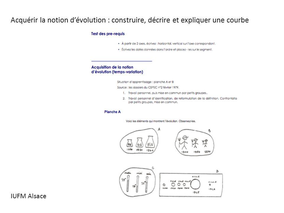 Acquérir la notion d'évolution : construire, décrire et expliquer une courbe IUFM Alsace