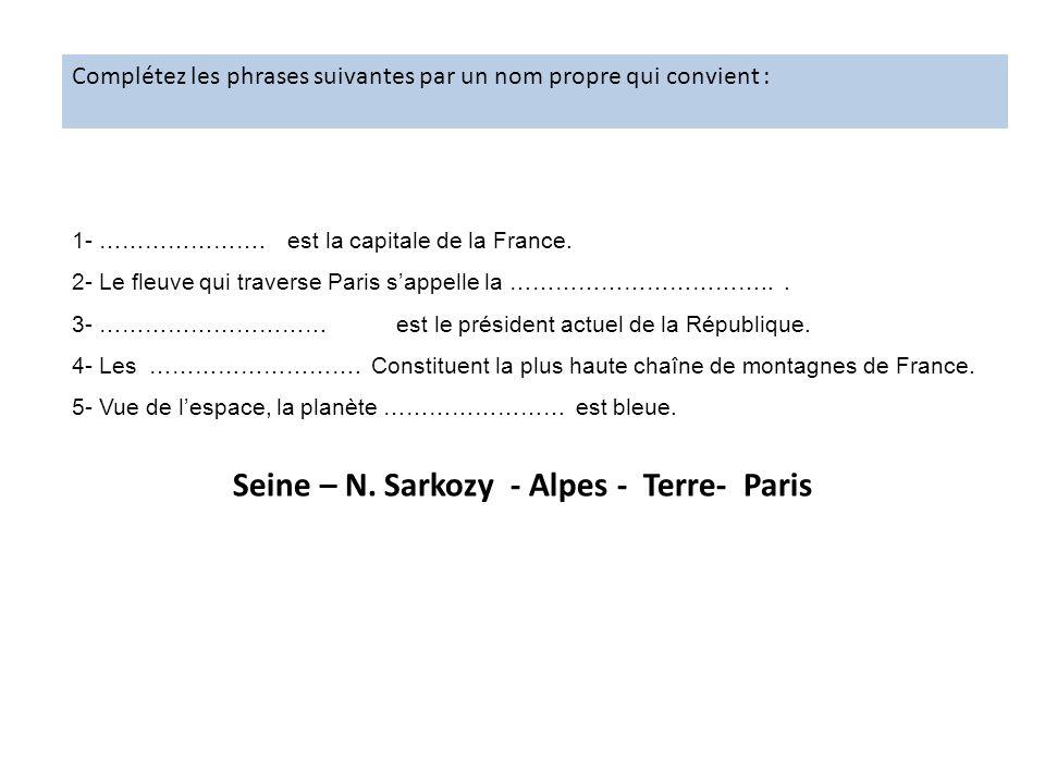 Complétez les phrases suivantes par un nom propre qui convient : 1- …………………. est la capitale de la France. 2- Le fleuve qui traverse Paris s'appelle l