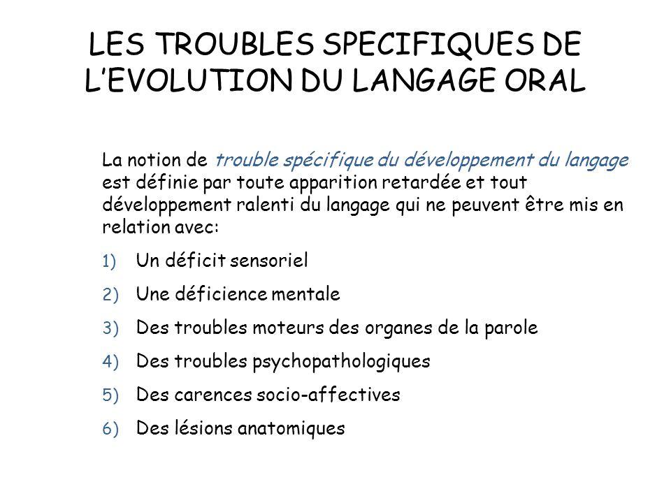 LES TROUBLES SPECIFIQUES DE L'EVOLUTION DU LANGAGE ORAL La notion de trouble spécifique du développement du langage est définie par toute apparition r
