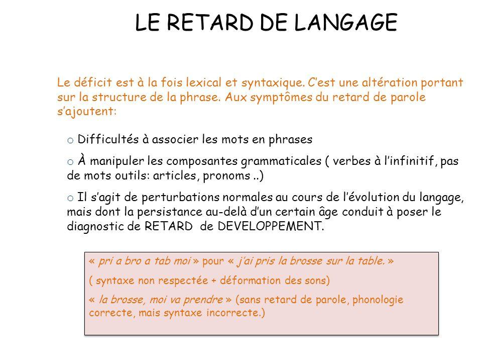 LE RETARD DE LANGAGE Le déficit est à la fois lexical et syntaxique. C'est une altération portant sur la structure de la phrase. Aux symptômes du reta