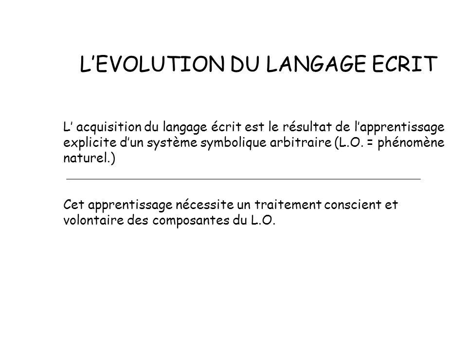 L'EVOLUTION DU LANGAGE ECRIT L' acquisition du langage écrit est le résultat de l'apprentissage explicite d'un système symbolique arbitraire (L.O. = p