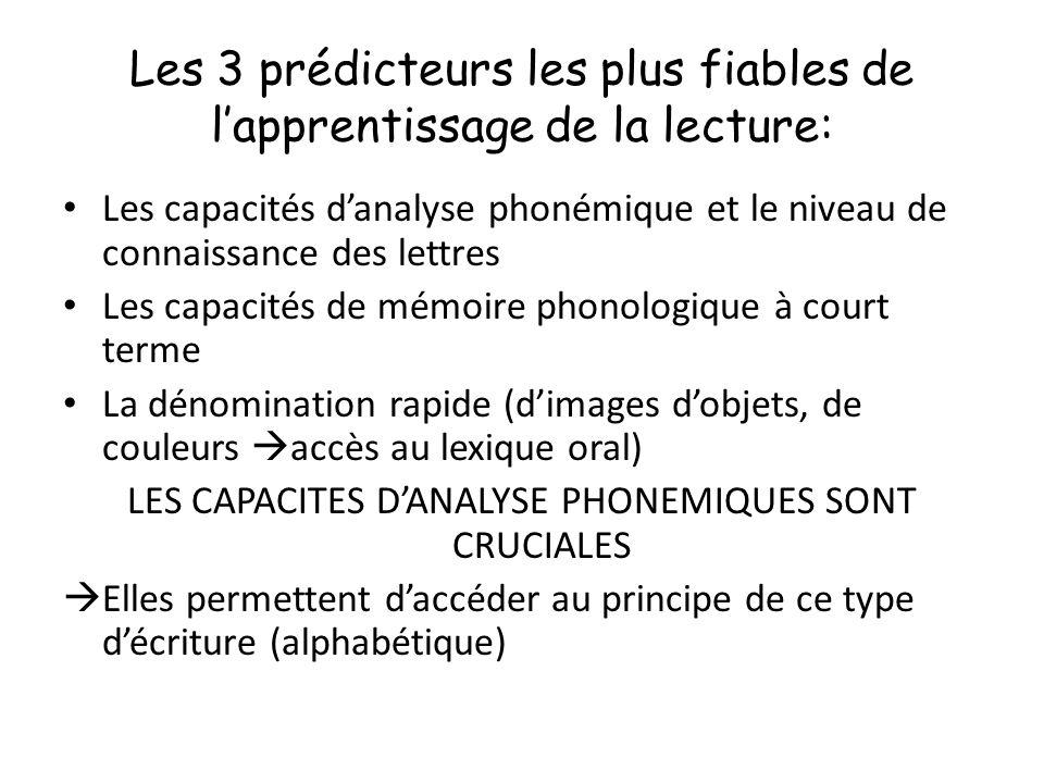 Les 3 prédicteurs les plus fiables de l'apprentissage de la lecture: Les capacités d'analyse phonémique et le niveau de connaissance des lettres Les c