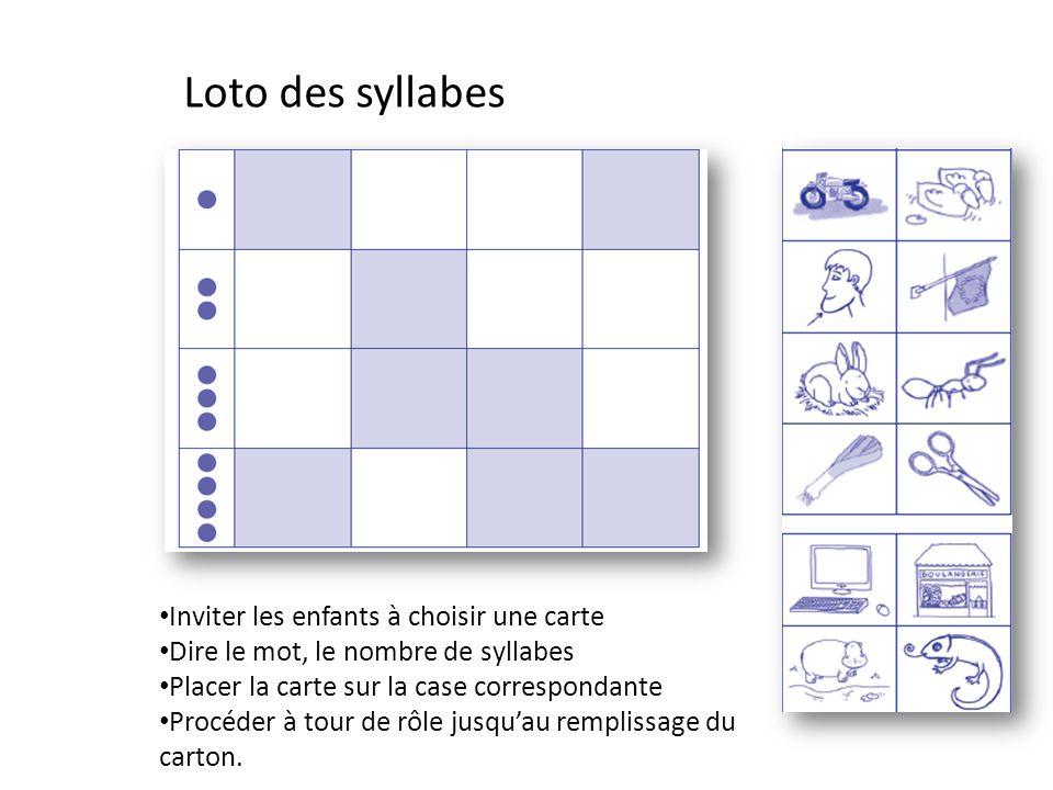 Loto des syllabes Inviter les enfants à choisir une carte Dire le mot, le nombre de syllabes Placer la carte sur la case correspondante Procéder à tou