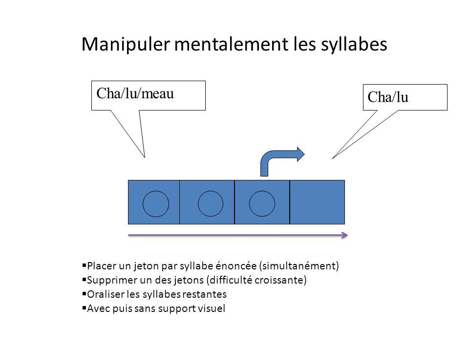 Manipuler mentalement les syllabes  Placer un jeton par syllabe énoncée (simultanément)  Supprimer un des jetons (difficulté croissante)  Oraliser
