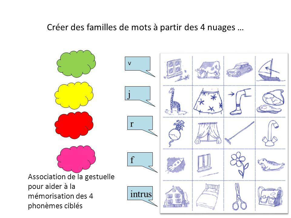 Créer des familles de mots à partir des 4 nuages … v j r f intrus Association de la gestuelle pour aider à la mémorisation des 4 phonèmes ciblés