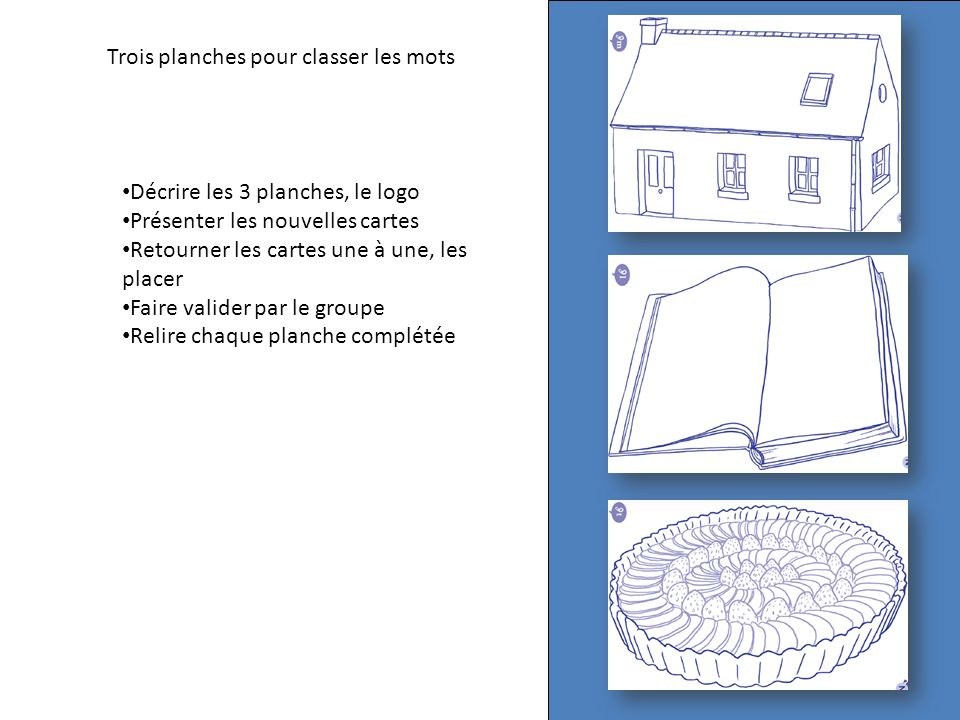Trois planches pour classer les mots Décrire les 3 planches, le logo Présenter les nouvelles cartes Retourner les cartes une à une, les placer Faire v