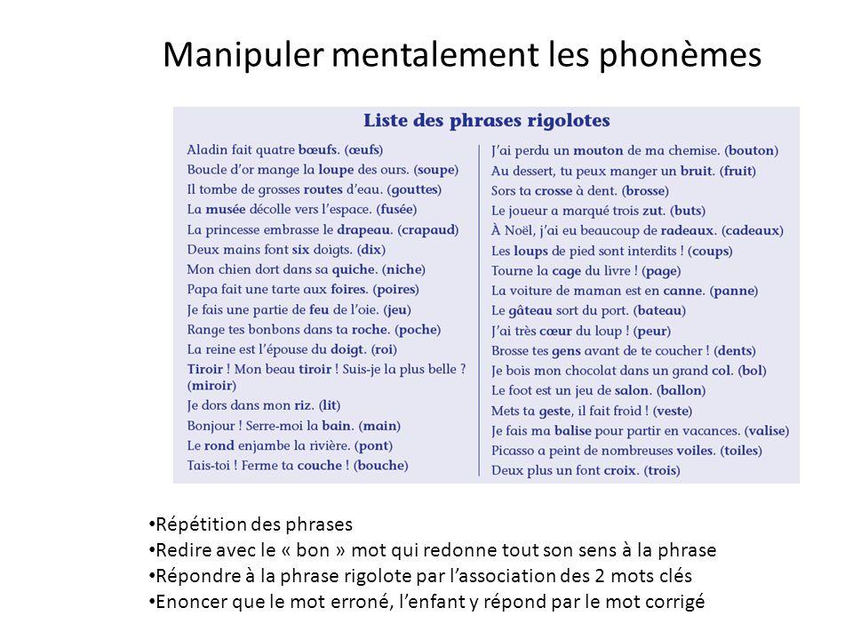 Manipuler mentalement les phonèmes Répétition des phrases Redire avec le « bon » mot qui redonne tout son sens à la phrase Répondre à la phrase rigolo