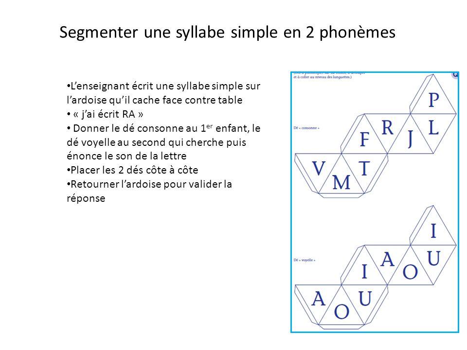 Segmenter une syllabe simple en 2 phonèmes L'enseignant écrit une syllabe simple sur l'ardoise qu'il cache face contre table « j'ai écrit RA » Donner