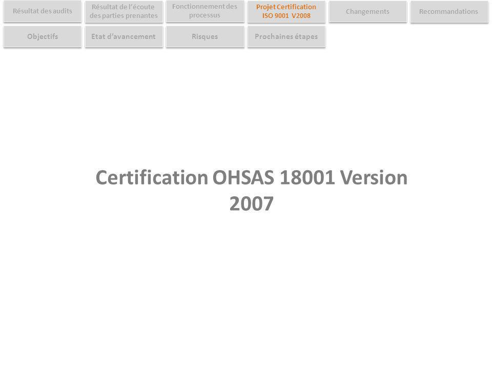 Certification OHSAS 18001 Version 2007 Objectifs Etat d'avancement Risques Prochaines étapes Résultat des audits Changements Recommandations Fonctionn