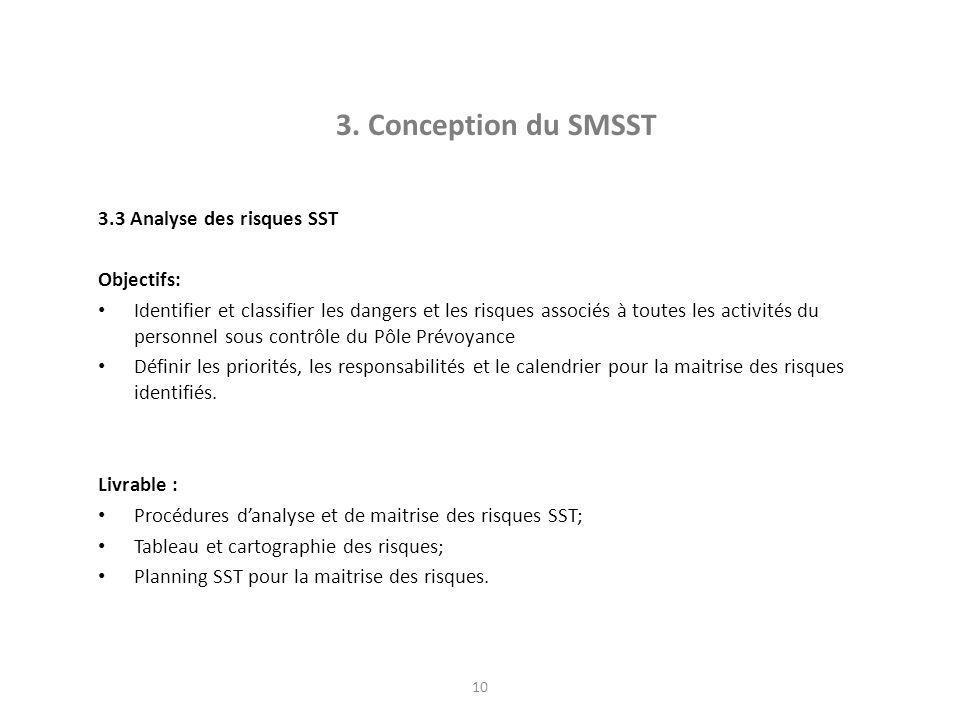 10 3. Conception du SMSST 3.3 Analyse des risques SST Objectifs: Identifier et classifier les dangers et les risques associés à toutes les activités d