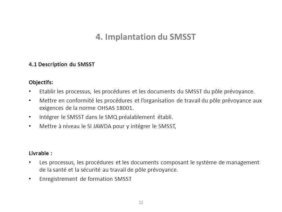 12 4. Implantation du SMSST 4.1 Description du SMSST Objectifs: Etablir les processus, les procédures et les documents du SMSST du pôle prévoyance. Me