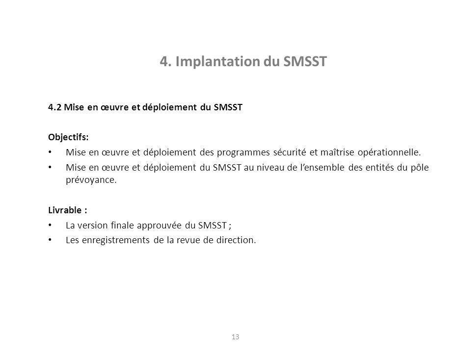 13 4. Implantation du SMSST 4.2 Mise en œuvre et déploiement du SMSST Objectifs: Mise en œuvre et déploiement des programmes sécurité et maîtrise opér