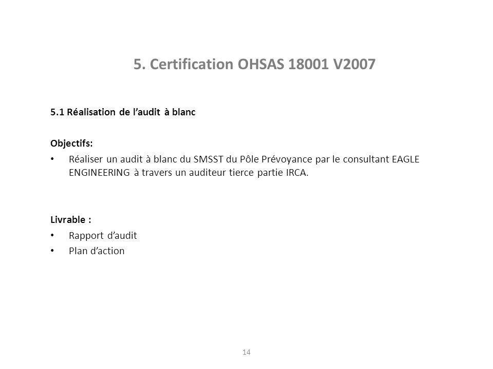 14 5. Certification OHSAS 18001 V2007 5.1 Réalisation de l'audit à blanc Objectifs: Réaliser un audit à blanc du SMSST du Pôle Prévoyance par le consu