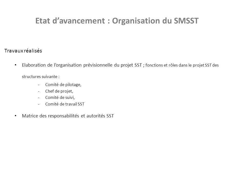 Etat d'avancement : Organisation du SMSST Travaux réalisés Elaboration de l'organisation prévisionnelle du projet SST ; fonctions et rôles dans le pro