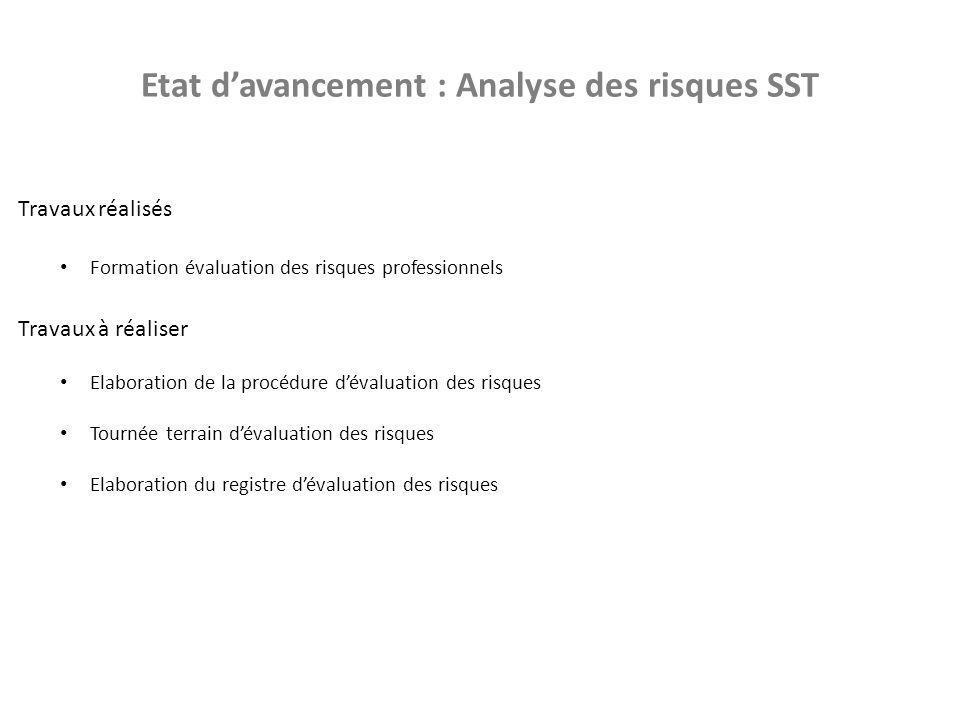 Etat d'avancement : Analyse des risques SST Travaux réalisés Formation évaluation des risques professionnels Travaux à réaliser Elaboration de la proc
