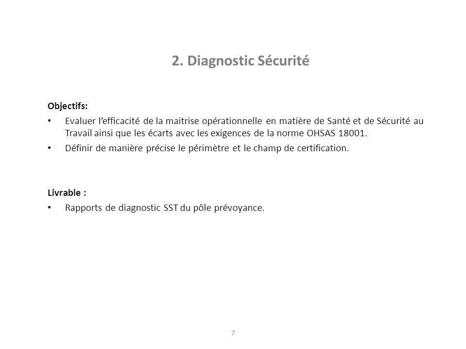 7 2. Diagnostic Sécurité Objectifs: Evaluer l'efficacité de la maitrise opérationnelle en matière de Santé et de Sécurité au Travail ainsi que les éca