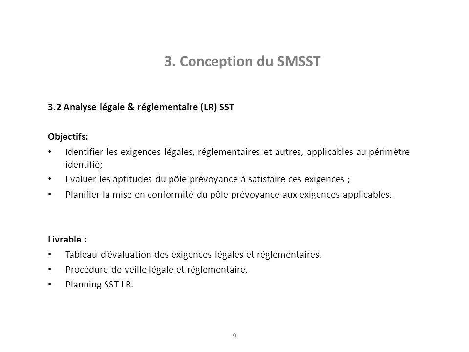 9 3. Conception du SMSST 3.2 Analyse légale & réglementaire (LR) SST Objectifs: Identifier les exigences légales, réglementaires et autres, applicable