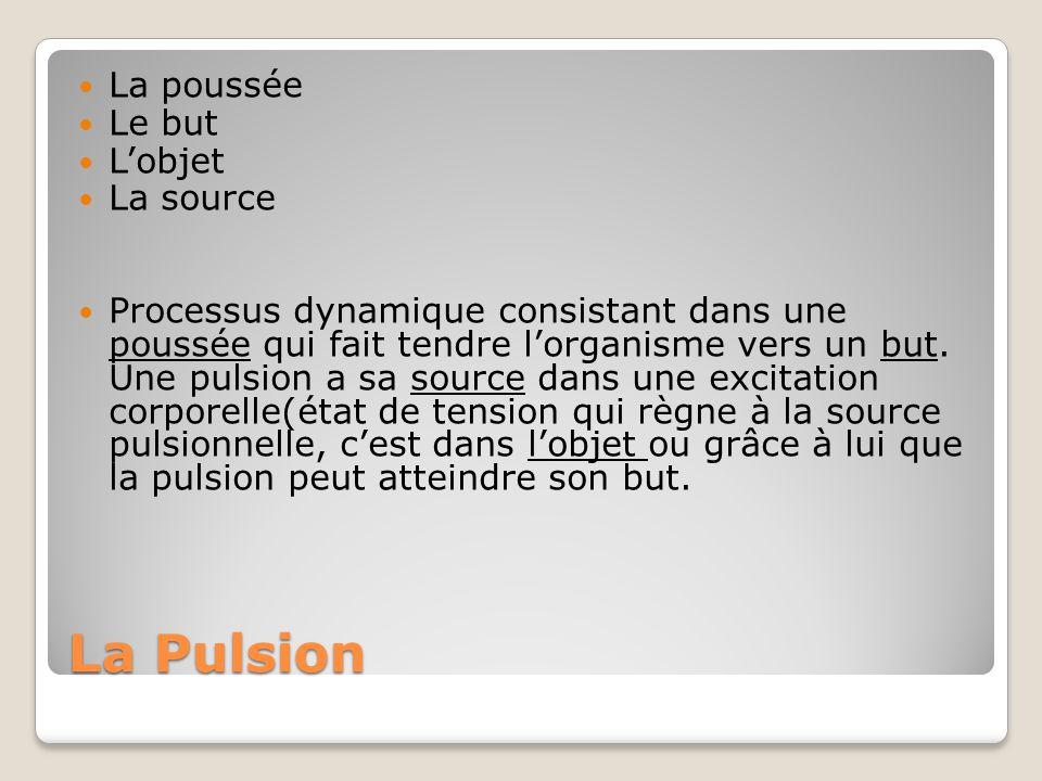 La Pulsion La poussée Le but L'objet La source Processus dynamique consistant dans une poussée qui fait tendre l'organisme vers un but. Une pulsion a