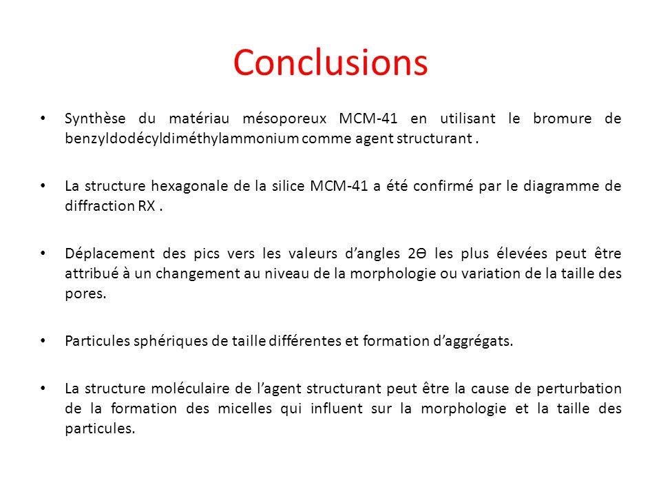 Conclusions Synthèse du matériau mésoporeux MCM-41 en utilisant le bromure de benzyldodécyldiméthylammonium comme agent structurant. La structure hexa